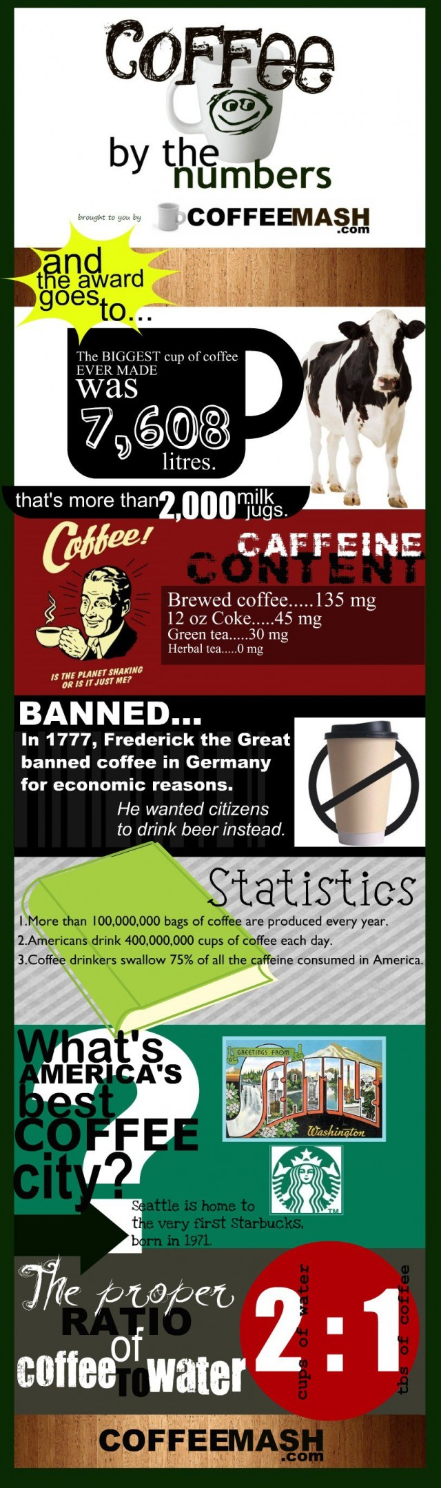 koffie5